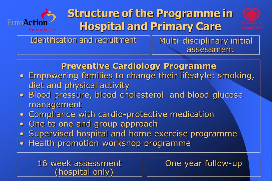 Identification and recruitment Multi-disciplinary initial assessment Preventive Cardiology Programme Empowering families to change their lifestyle: smoking, diet and physical activityEmpowering families to change their lifestyle: smoking, diet and physical activity Blood pressure, blood cholesterol and blood glucose managementBlood pressure, blood cholesterol and blood glucose management Compliance with cardio-protective medicationCompliance with cardio-protective medication One to one and group approachOne to one and group approach Supervised hospital and home exercise programmeSupervised hospital and home exercise programme Health promotion workshop programmeHealth promotion workshop programme 16 week assessment (hospital only) One year follow-up Structure of the Programme in Hospital and Primary Care