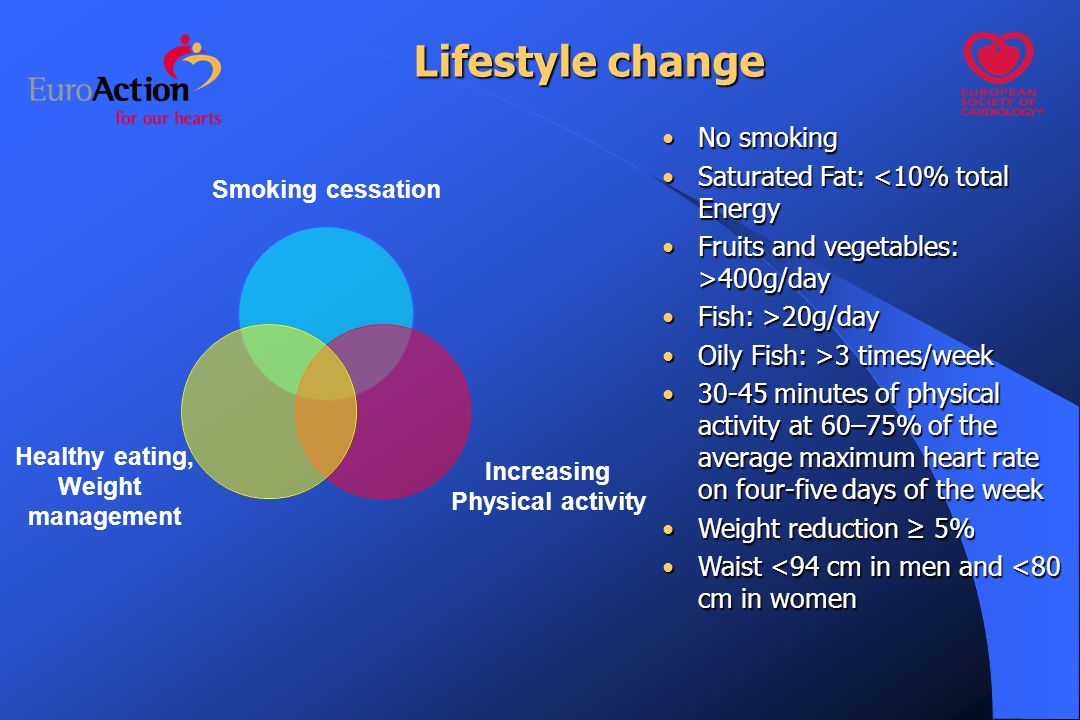Smoking cessation Increasing Physical activity Healthy eating, Weight management Lifestyle change No smokingNo smoking Saturated Fat: <10% total EnergySaturated Fat: <10% total Energy Fruits and vegetables: >400g/dayFruits and vegetables: >400g/day Fish: >20g/dayFish: >20g/day Oily Fish: >3 times/weekOily Fish: >3 times/week 30-45 minutes of physical activity at 60–75% of the average maximum heart rate on four-five days of the week30-45 minutes of physical activity at 60–75% of the average maximum heart rate on four-five days of the week Weight reduction ≥ 5%Weight reduction ≥ 5% Waist <94 cm in men and <80 cm in womenWaist <94 cm in men and <80 cm in women