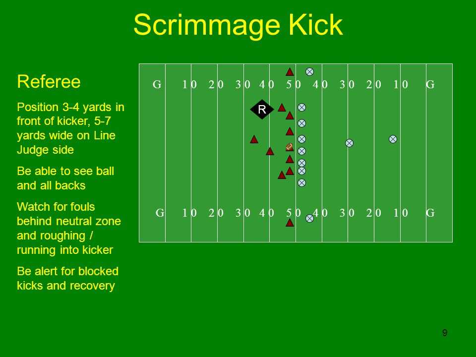 20 Scrimmage Kick G 1 0 2 0 3 0 4 0 5 0 4 0 3 0 2 0 1 0 G LJ Line Judge If K first to touch, mark spot of first touching with bean bag If fair catch is signaled, sound whistle after kick is complete, and mark spot Be ready for muff