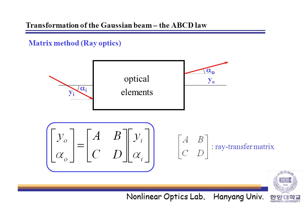 Nonlinear Optics Lab. Hanyang Univ. Matrix method (Ray optics) yiyi yoyo ii oo optical elements : ray-transfer matrix Transformation of the Gaussi
