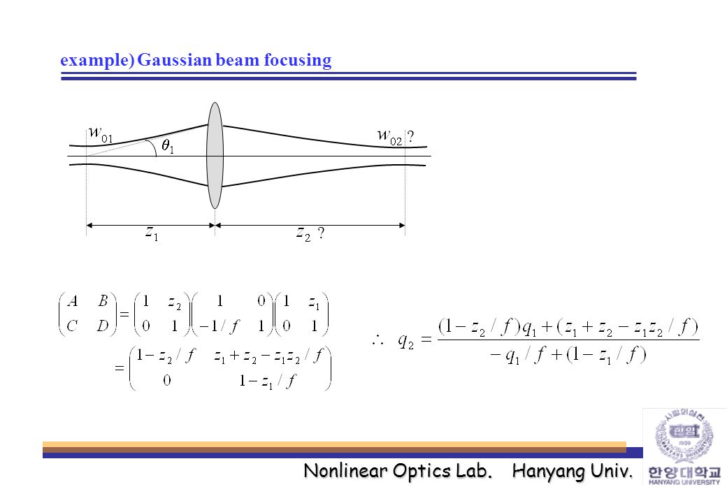 Nonlinear Optics Lab. Hanyang Univ. example) Gaussian beam focusing 11 ? ?