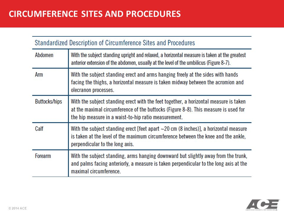 © 2014 ACE CIRCUMFERENCE SITES AND PROCEDURES