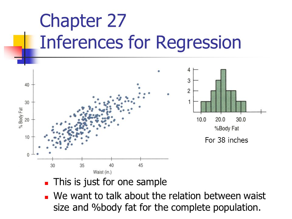 Chapter 27 Inferences for Regression This is just for one sample We want to talk about the relation between waist size and %body fat for the complete population.