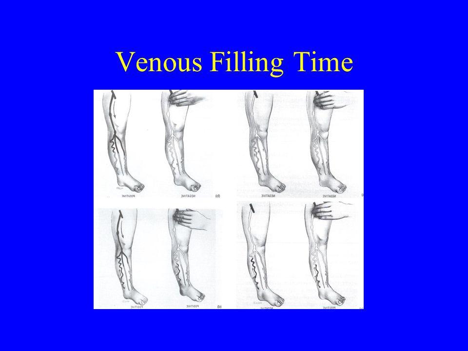 Venous Filling Time