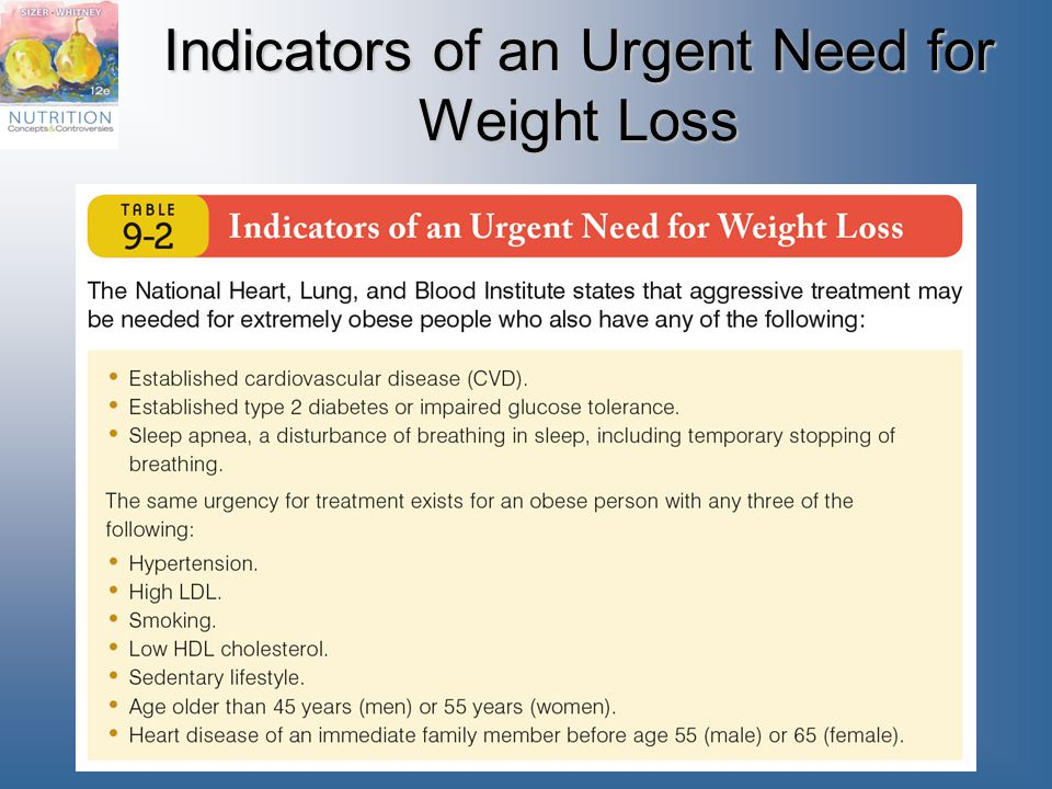Indicators of an Urgent Need for Weight Loss