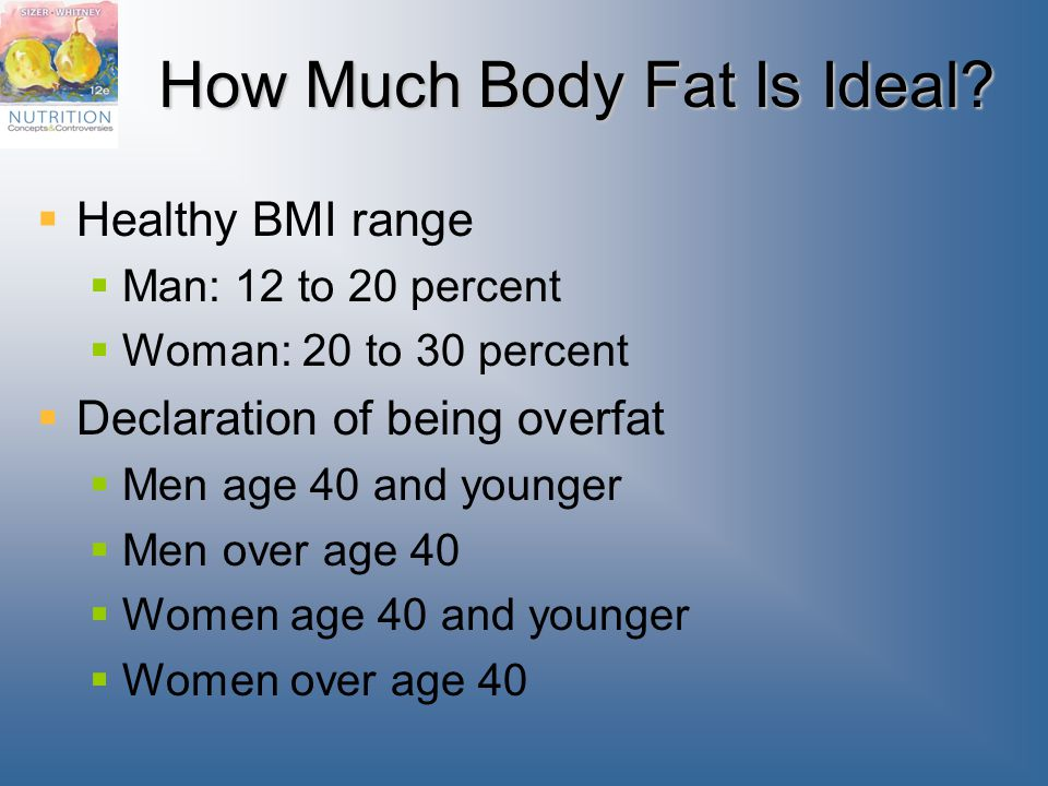 How Much Body Fat Is Ideal.