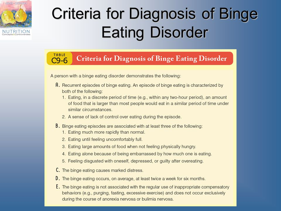 Criteria for Diagnosis of Binge Eating Disorder