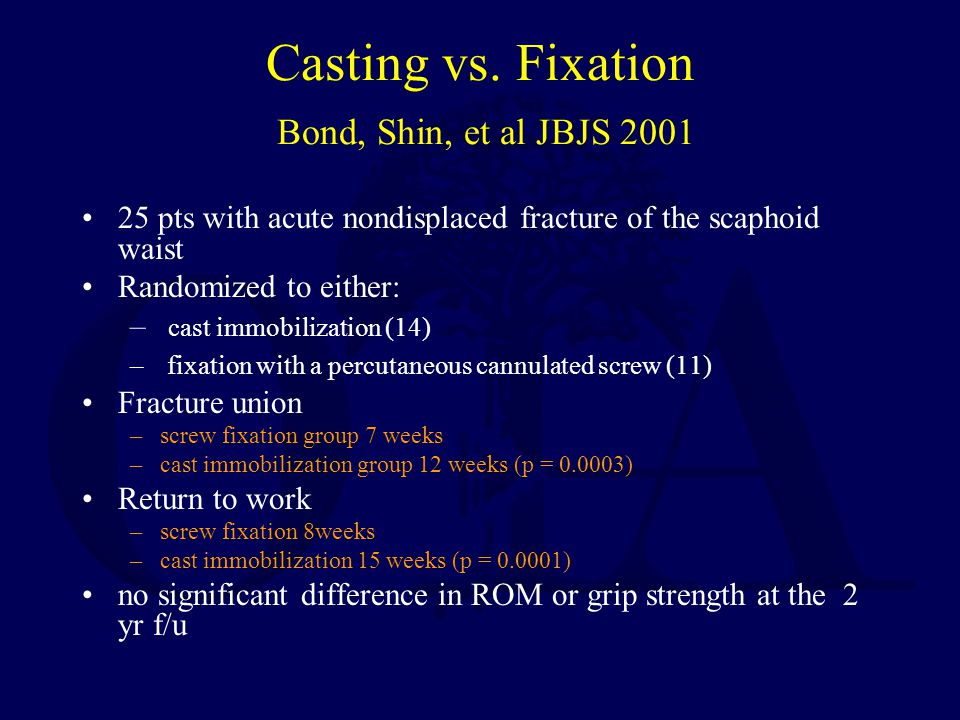 Casting vs. Fixation Bond, Shin, et al JBJS 2001 25 pts with acute nondisplaced fracture of the scaphoid waist Randomized to either: – cast immobiliza