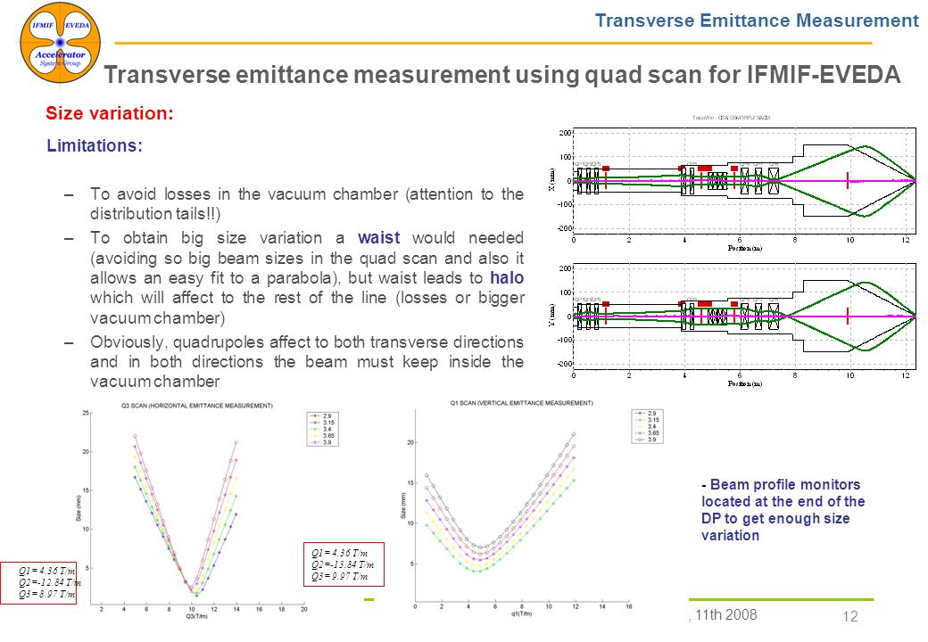 December, 11th 2008 Workshop on Emittance Diagnostics 12 Transverse emittance measurement using quad scan for IFMIF-EVEDA Transverse Emittance Measurement Limitations: –To avoid losses in the vacuum chamber (attention to the distribution tails!!) –To obtain big size variation a waist would needed (avoiding so big beam sizes in the quad scan and also it allows an easy fit to a parabola), but waist leads to halo which will affect to the rest of the line (losses or bigger vacuum chamber) –Obviously, quadrupoles affect to both transverse directions and in both directions the beam must keep inside the vacuum chamber Size variation: Q1= 4.36 T/m Q2=-12.84 T/m Q3= 8.97 T/m Q1= 4.36 T/m Q2=-13.84 T/m Q3= 9.97 T/m - Beam profile monitors located at the end of the DP to get enough size variation