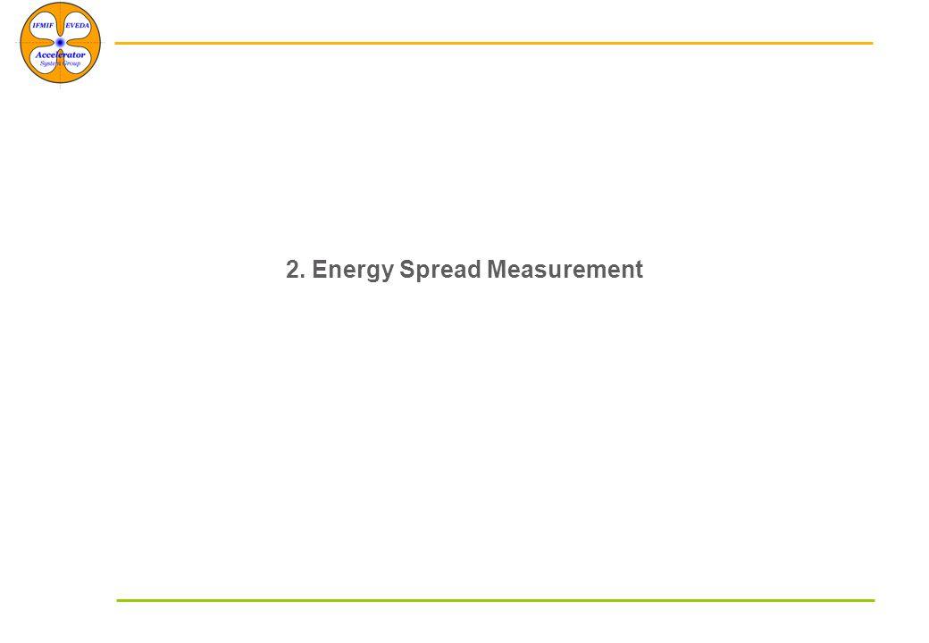 2. Energy Spread Measurement