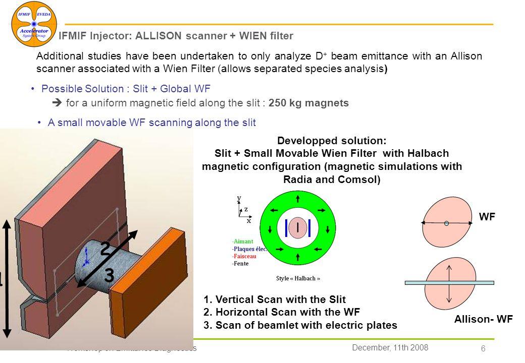 December, 11th 2008 Workshop on Emittance Diagnostics 6 IFMIF Injector: ALLISON scanner + WIEN filter Possible Solution : Slit + Global WF  for a uniform magnetic field along the slit : 250 kg magnets 1.