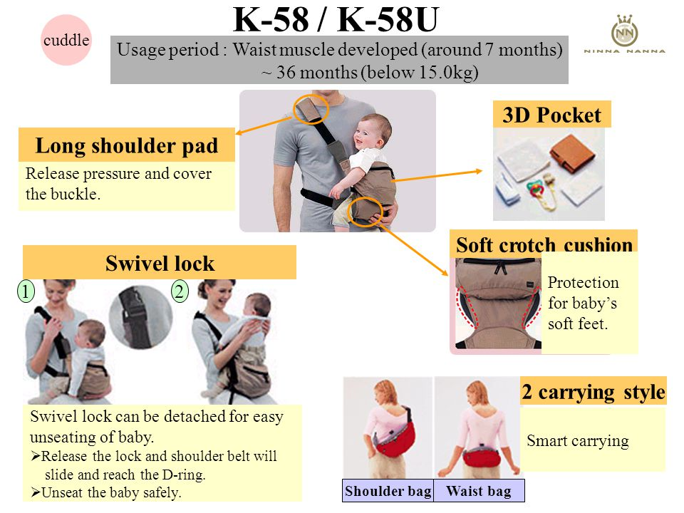 K-58 / K-58U cuddle Release pressure and cover the buckle.