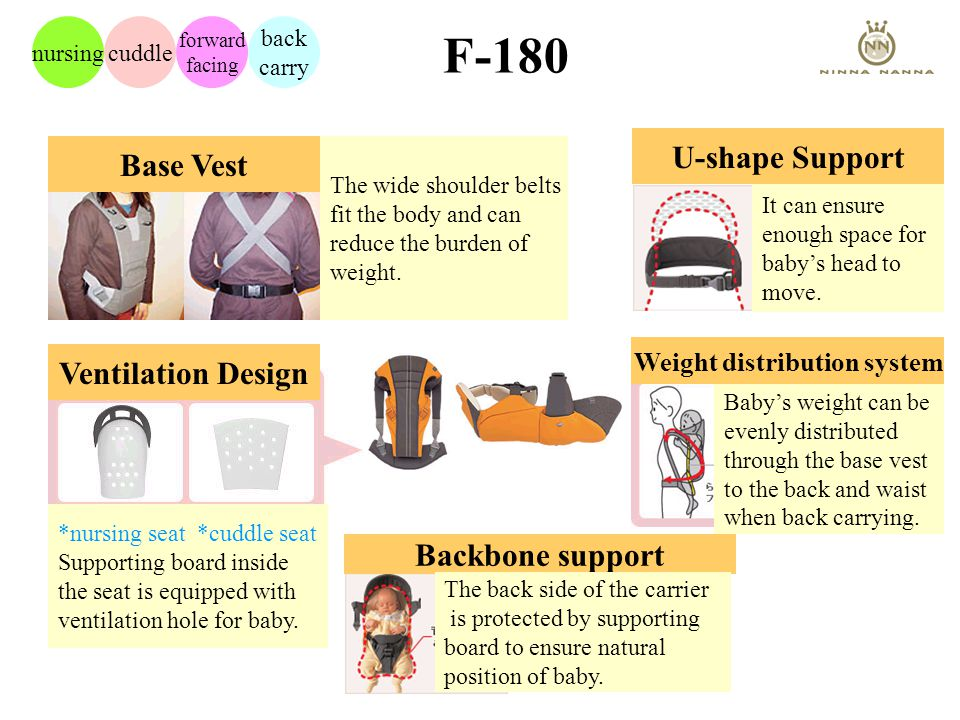 F-180 nursingcuddle forward facing back carry Base Vest The wide shoulder belts fit the body and can reduce the burden of weight.