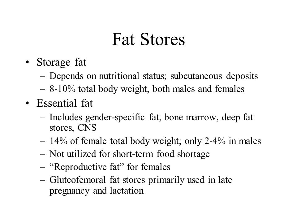 Fat Stores Storage fat –Depends on nutritional status; subcutaneous deposits –8-10% total body weight, both males and females Essential fat –Includes gender-specific fat, bone marrow, deep fat stores, CNS –14% of female total body weight; only 2-4% in males –Not utilized for short-term food shortage – Reproductive fat for females –Gluteofemoral fat stores primarily used in late pregnancy and lactation