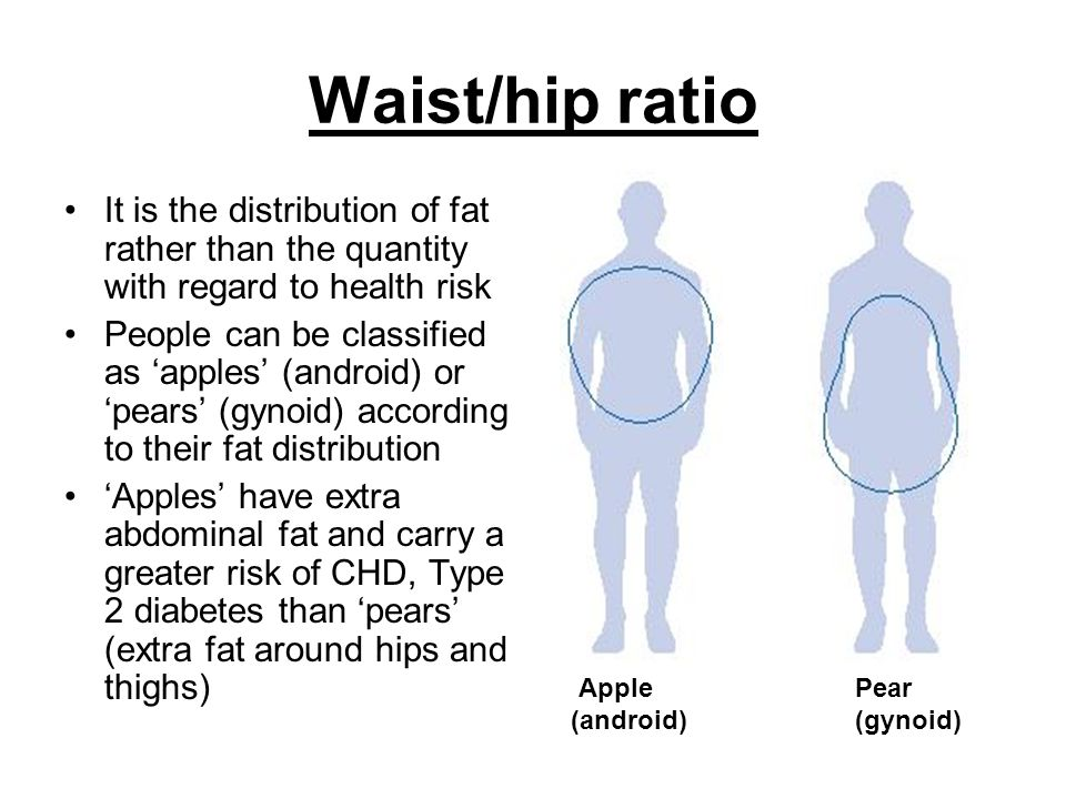 Waist/hip ratio It is the distribution of fat rather than the quantity with regard to health risk People can be classified as 'apples' (android) or 'pears' (gynoid) according to their fat distribution 'Apples' have extra abdominal fat and carry a greater risk of CHD, Type 2 diabetes than 'pears' (extra fat around hips and thighs) Apple (android) Pear (gynoid)