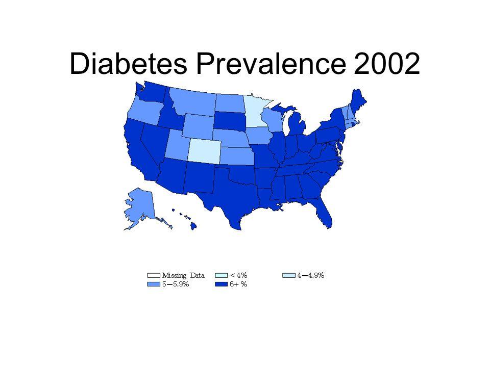 Diabetes Prevalence 2002
