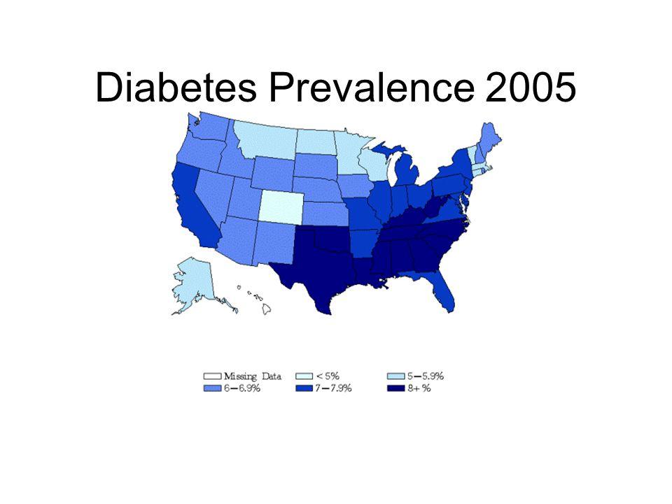 Diabetes Prevalence 2005