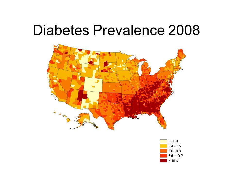 Diabetes Prevalence 2008