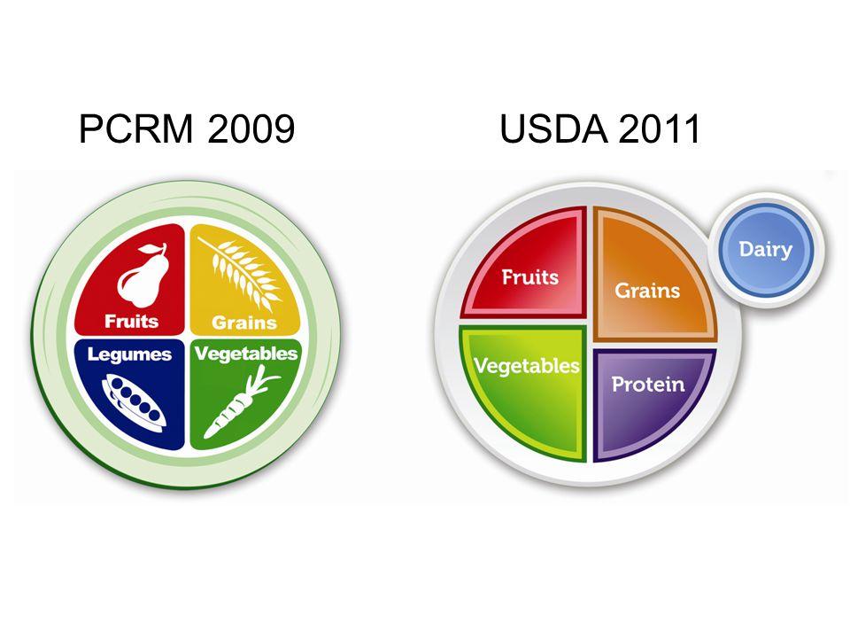 PCRM 2009 USDA 2011