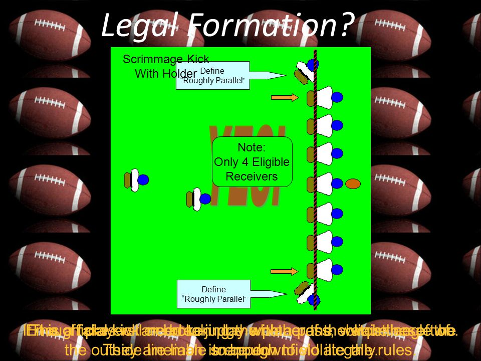 "Legal Formation? Note: Only 4 Eligible Receivers Define ""Roughly Parallel "" Define ""Roughly Parallel "" Scrimmage Kick With Holder Enough players are b"