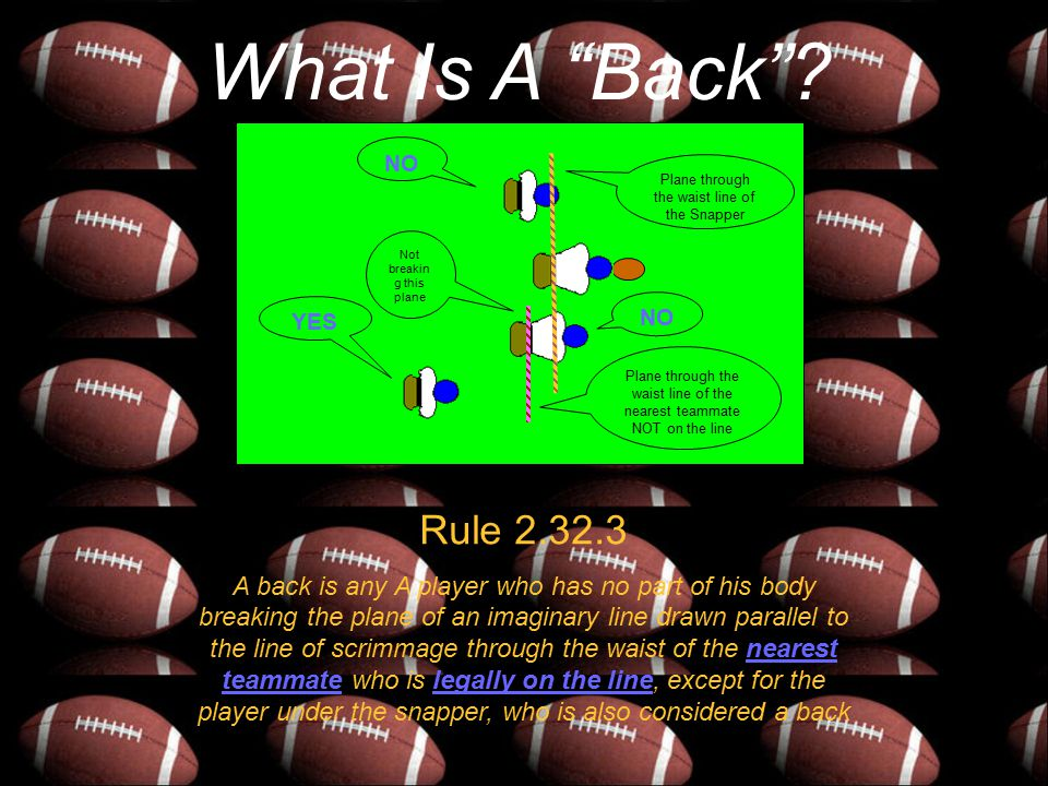 "What Is A ""Back""? Rule 2.32.3 A back is any A player who has no part of his body breaking the plane of an imaginary line drawn parallel to the line of"