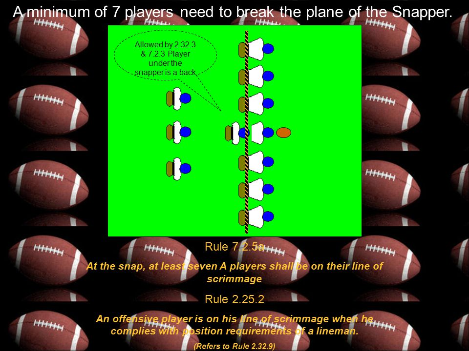 Allowed by 2.32.3 & 7.2.3 Player under the snapper is a back A minimum of 7 players need to break the plane of the Snapper.