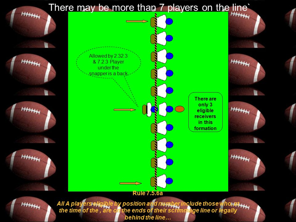 Allowed by 2.32.3 & 7.2.3 Player under the snapper is a back There may be more than 7 players on the line` Rule 7.5.6a All A players eligible by position and number include those who, at the time of the, are on the ends of their scrimmage line or legally behind the line… There are only 3 eligible receivers in this formation