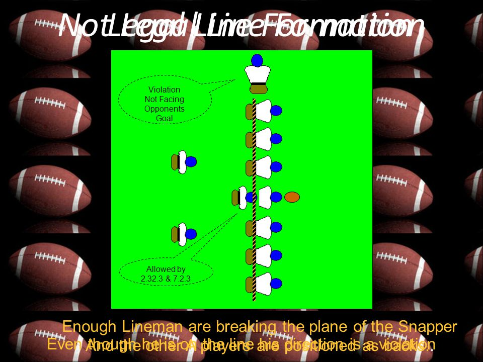 Legal Line Formation Enough Lineman are breaking the plane of the Snapper And the other A players are positioned as backs.. Not Legal Line Formation E