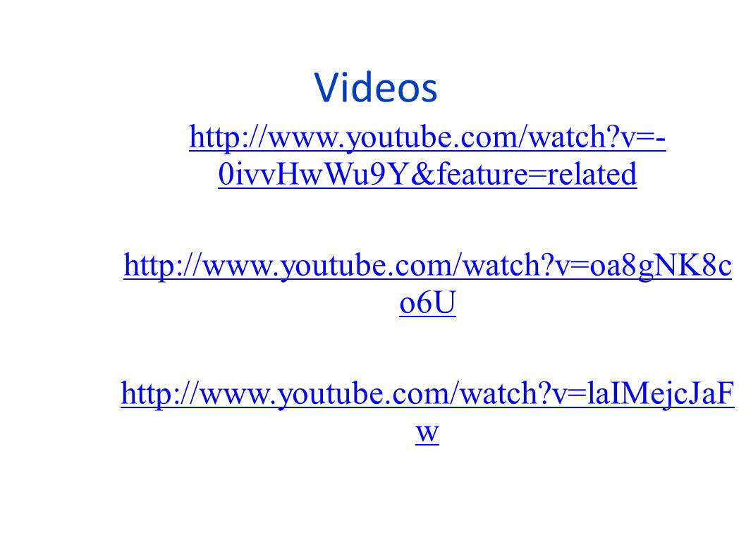 Videos http://www.youtube.com/watch?v=- 0ivvHwWu9Y&feature=related http://www.youtube.com/watch?v=oa8gNK8c o6U http://www.youtube.com/watch?v=laIMejcJ