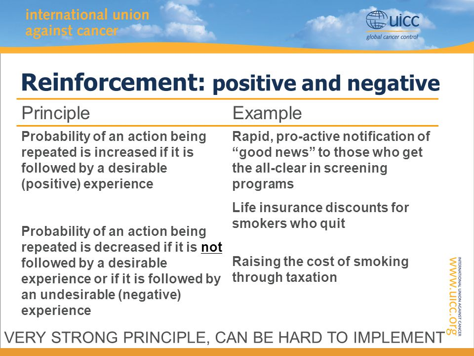 Reinforcement: positive and negative PrincipleExample Probability of an action being repeated is increased if it is followed by a desirable (positive) experience Probability of an action being repeated is decreased if it is not followed by a desirable experience or if it is followed by an undesirable (negative) experience Rapid, pro-active notification of good news to those who get the all-clear in screening programs Life insurance discounts for smokers who quit Raising the cost of smoking through taxation VERY STRONG PRINCIPLE, CAN BE HARD TO IMPLEMENT