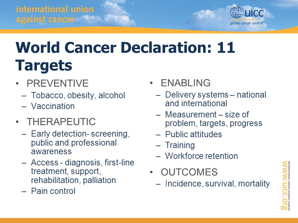 Pessimism/fatalism: Once a person has cancer, not much can be done to cure it *Countries in World Bank income categories * * *
