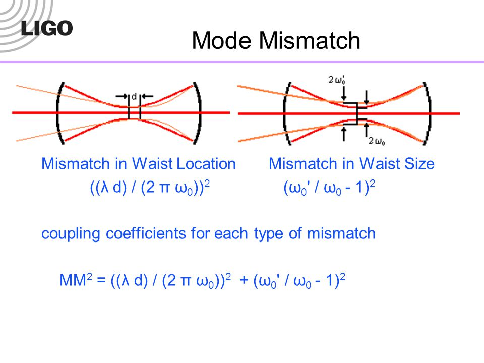 Mode Mismatch Mismatch in Waist Location Mismatch in Waist Size ((λ d) / (2 π ω 0 )) 2 (ω 0 ' / ω 0 - 1) 2 coupling coefficients for each type of mism