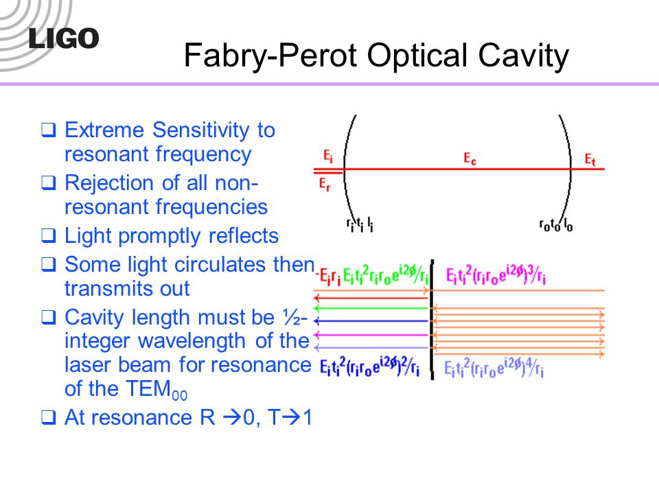 Fabry-Perot Optical Cavity  Extreme Sensitivity to resonant frequency  Rejection of all non- resonant frequencies  Light promptly reflects  Some l