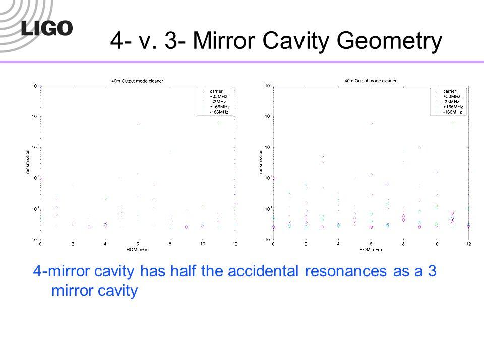 4- v. 3- Mirror Cavity Geometry 4-mirror cavity has half the accidental resonances as a 3 mirror cavity