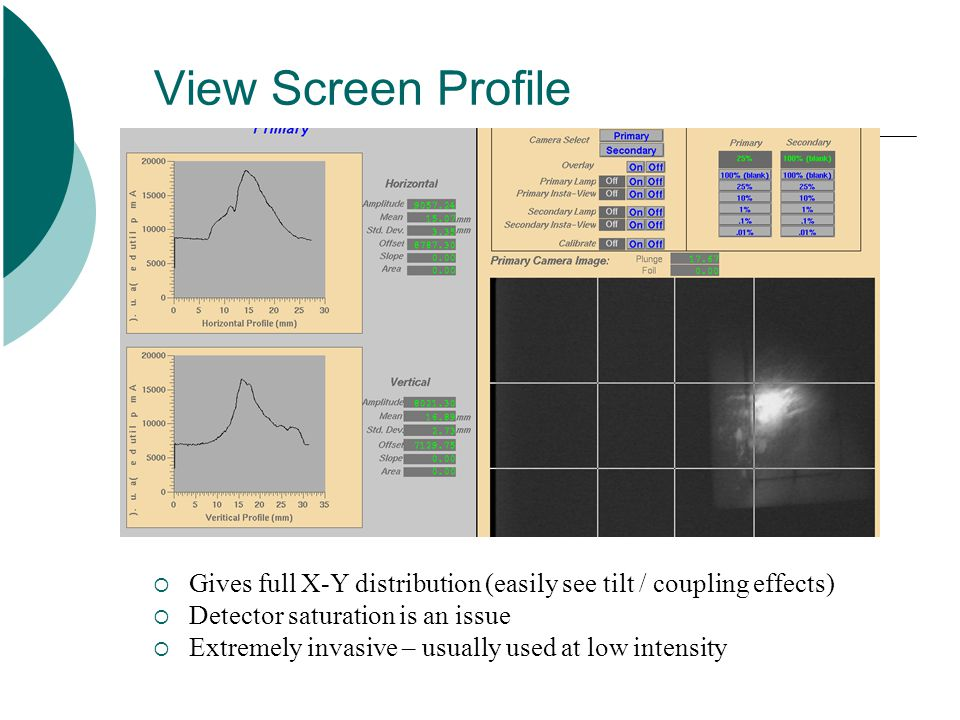 View Screen Profile  Gives full X-Y distribution (easily see tilt / coupling effects)  Detector saturation is an issue  Extremely invasive – usually used at low intensity