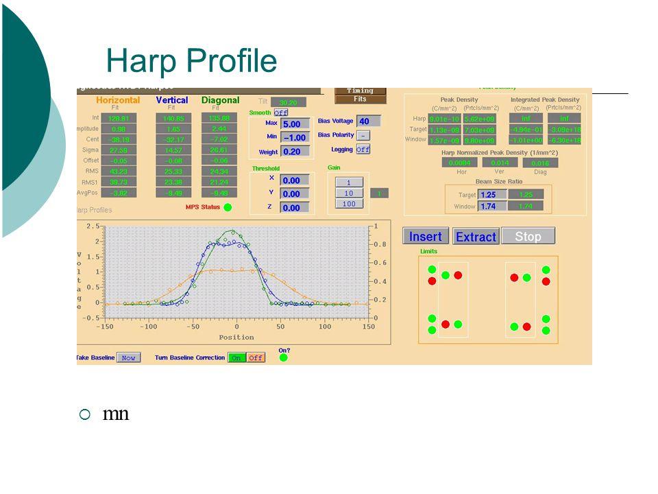 Harp Profile  mn