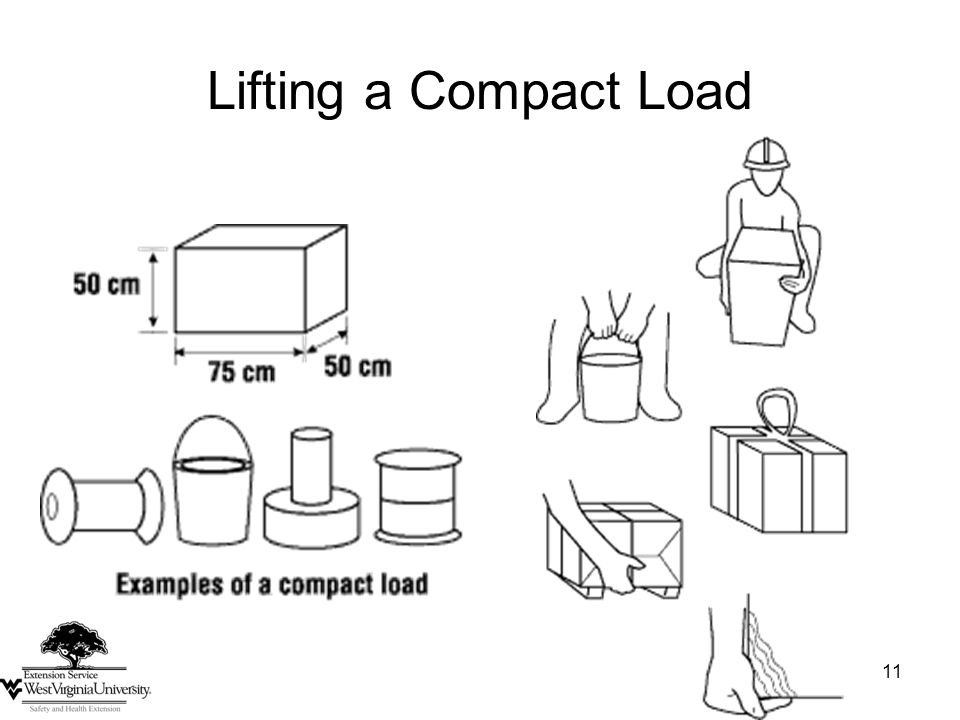 11 Lifting a Compact Load