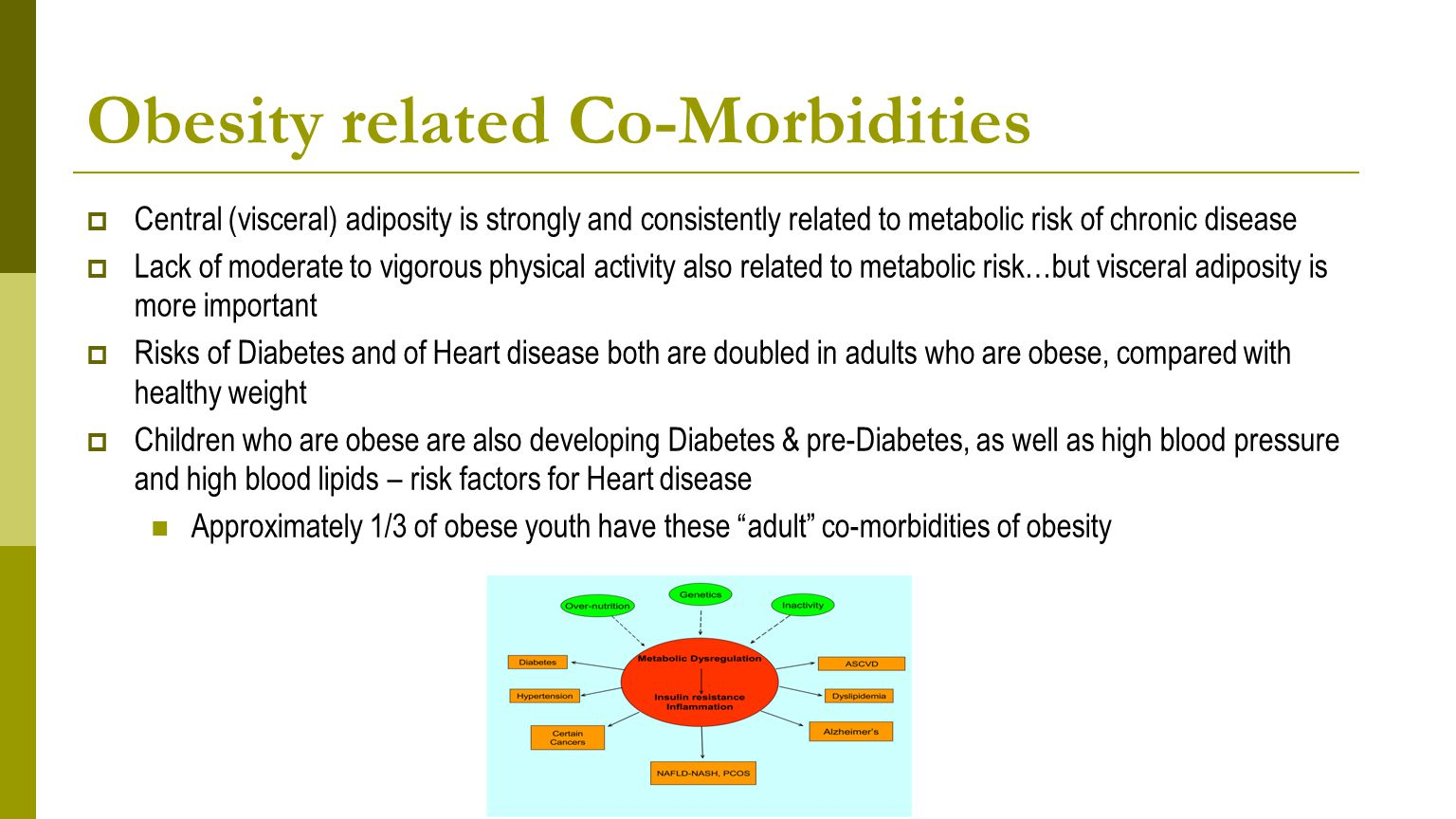 Obesity related Co-Morbidities  Central (visceral) adiposity is strongly and consistently related to metabolic risk of chronic disease  Lack of moderate to vigorous physical activity also related to metabolic risk…but visceral adiposity is more important  Risks of Diabetes and of Heart disease both are doubled in adults who are obese, compared with healthy weight  Children who are obese are also developing Diabetes & pre-Diabetes, as well as high blood pressure and high blood lipids – risk factors for Heart disease Approximately 1/3 of obese youth have these adult co-morbidities of obesity