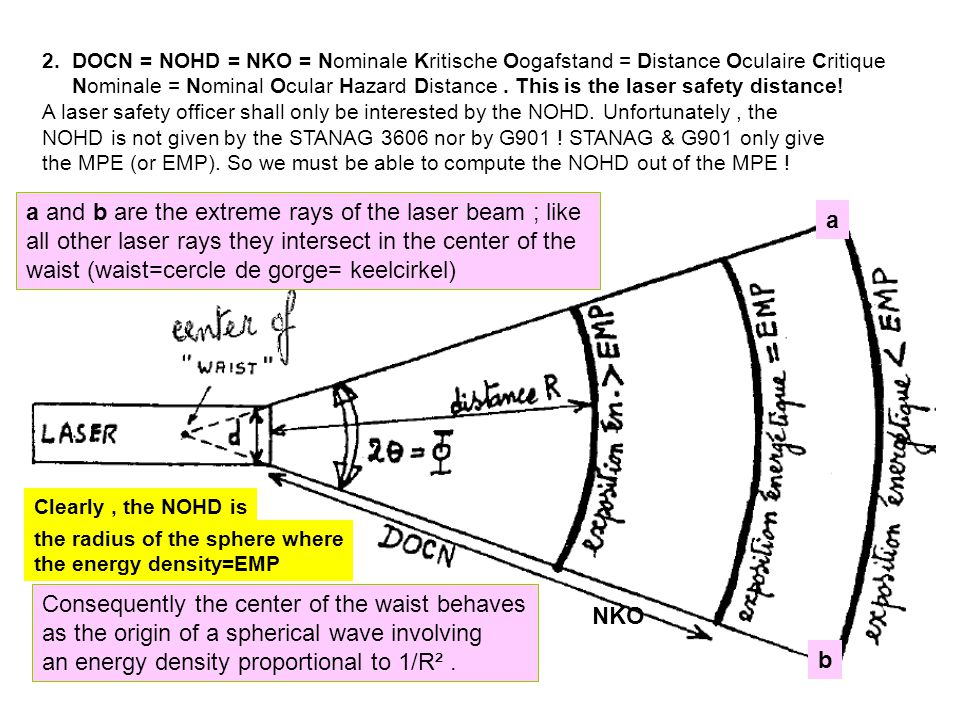 2. DOCN = NOHD = NKO = Nominale Kritische Oogafstand = Distance Oculaire Critique Nominale = Nominal Ocular Hazard Distance. This is the laser safety