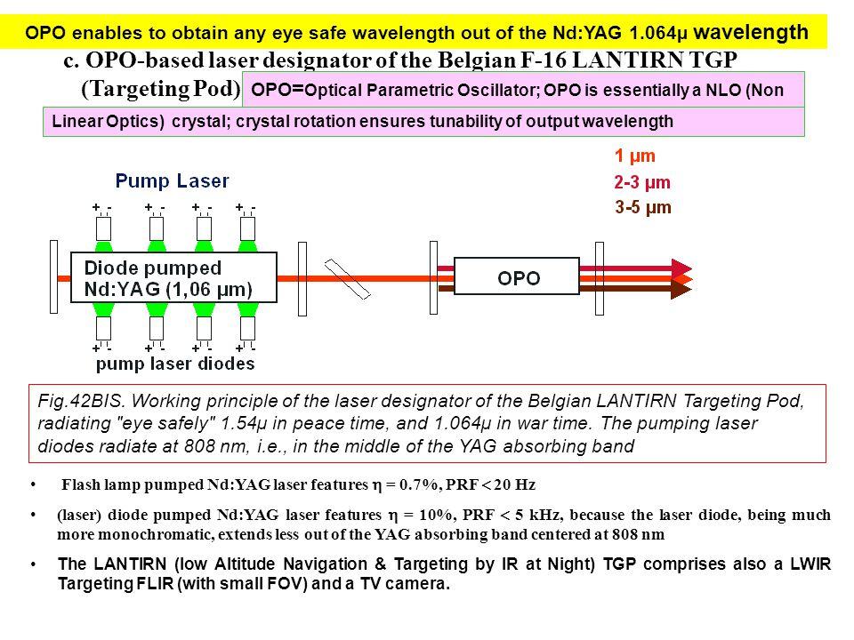 c. OPO-based laser designator of the Belgian F-16 LANTIRN TGP (Targeting Pod) Flash lamp pumped Nd:YAG laser features  = 0.7%, PRF  20 Hz (laser) di
