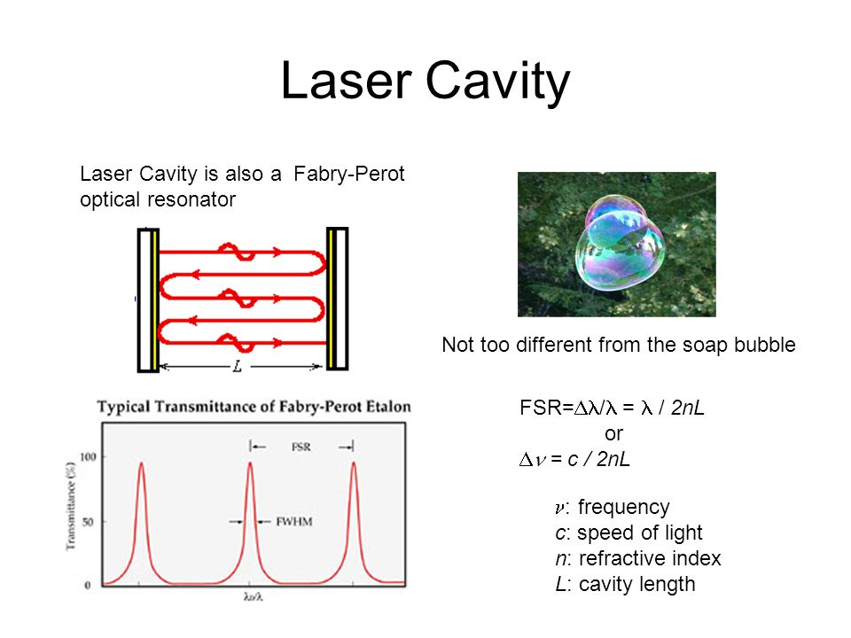 Laser Cavity Laser Cavity is also a Fabry-Perot optical resonator Not too different from the soap bubble FSR=  / = / 2nL or  = c / 2nL : frequency c: speed of light n: refractive index L: cavity length