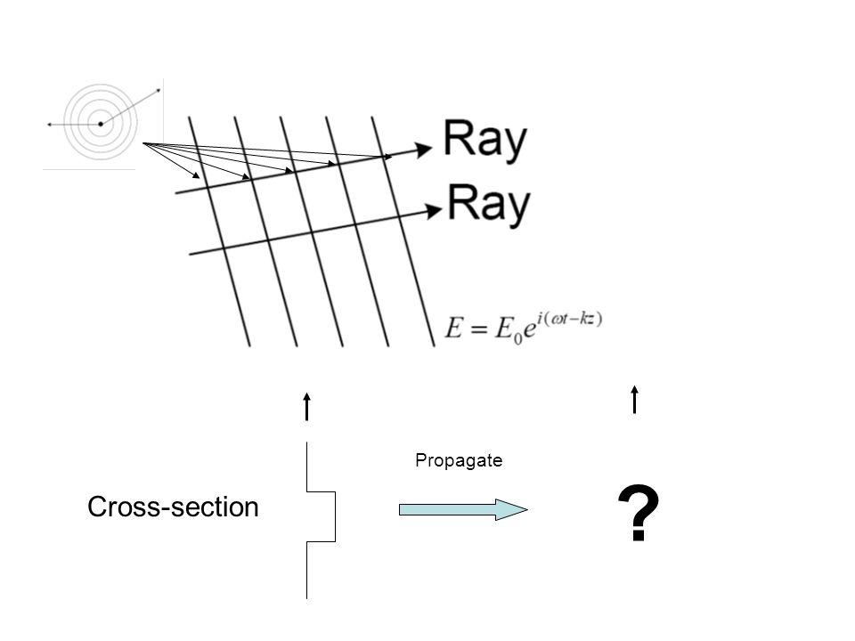 Cross-section Propagate
