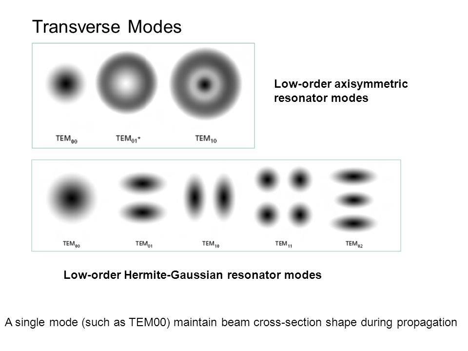 Transverse Modes Low-order axisymmetric resonator modes Low-order Hermite-Gaussian resonator modes A single mode (such as TEM00) maintain beam cross-section shape during propagation