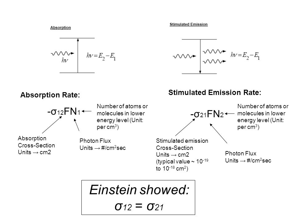 Einstein showed: σ 12 = σ 21 Absorption Rate: -σ 12 FN 1 Absorption Cross-Section Units → cm2 Photon Flux Units → #/cm 2 sec Number of atoms or molecules in lower energy level (Unit: per cm 3 ) Stimulated Emission Rate: -σ 21 FN 2 Stimulated emission Cross-Section Units → cm2 (typical value ~ 10 -19 to 10 -18 cm 2 ) Photon Flux Units → #/cm 2 sec Number of atoms or molecules in lower energy level (Unit: per cm 3 )