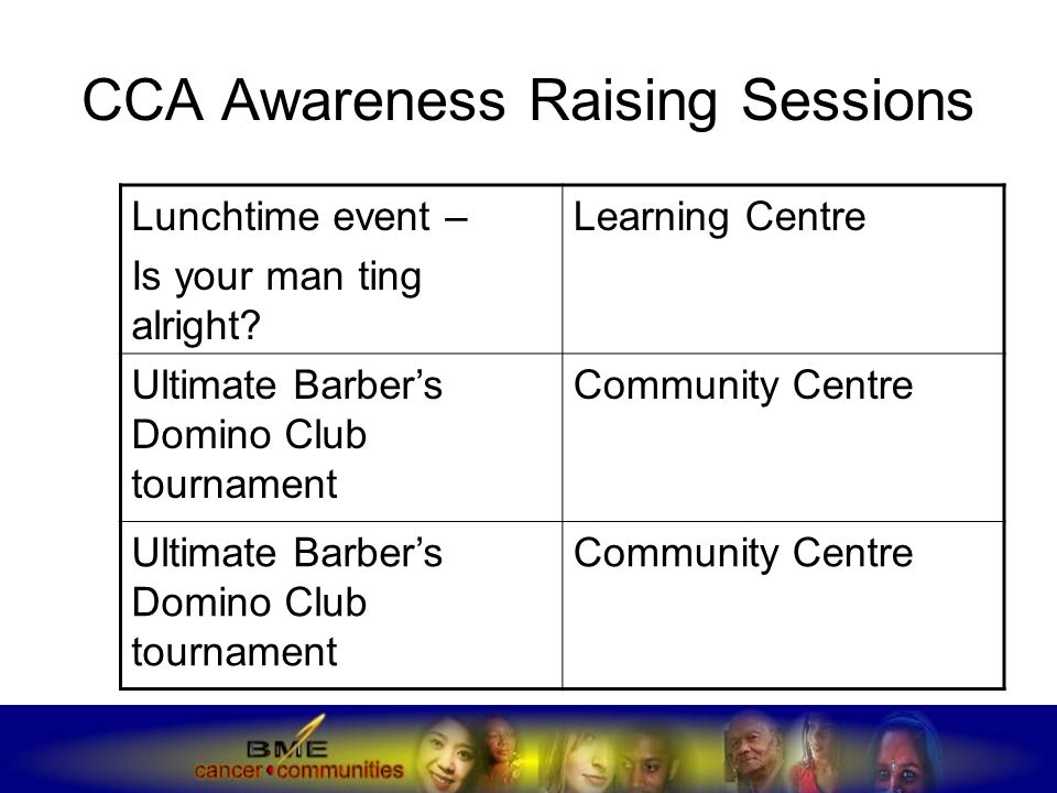 CCA Awareness Raising Sessions Lunchtime event – Is your man ting alright? Learning Centre Ultimate Barber's Domino Club tournament Community Centre U