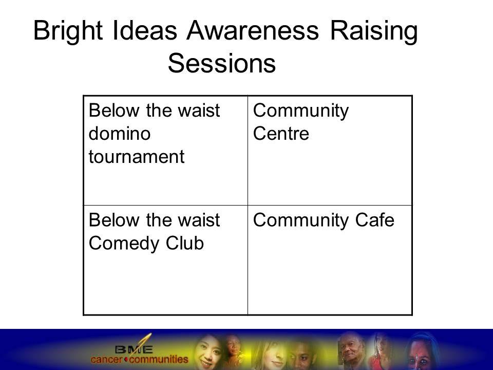 Bright Ideas Awareness Raising Sessions Below the waist domino tournament Community Centre Below the waist Comedy Club Community Cafe