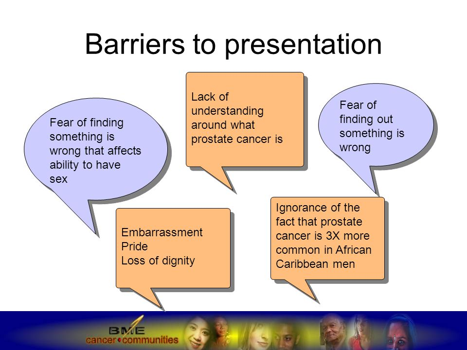 Barriers to presentation Lack of understanding around what prostate cancer is Fear of finding something is wrong that affects ability to have sex Fear