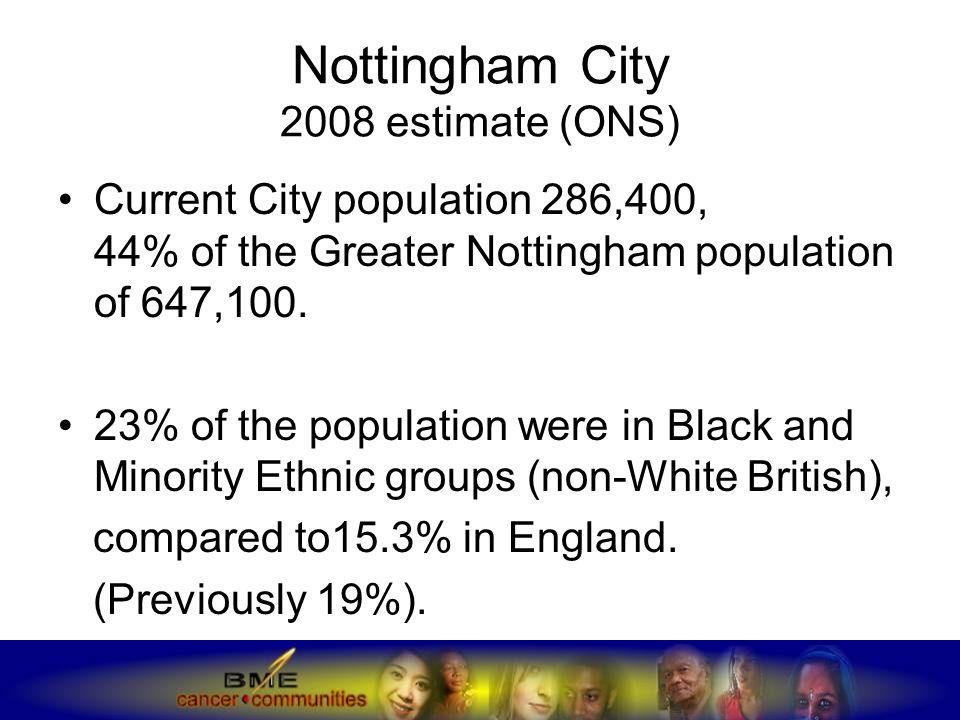 Nottingham City 2008 estimate (ONS) Current City population 286,400, 44% of the Greater Nottingham population of 647,100.