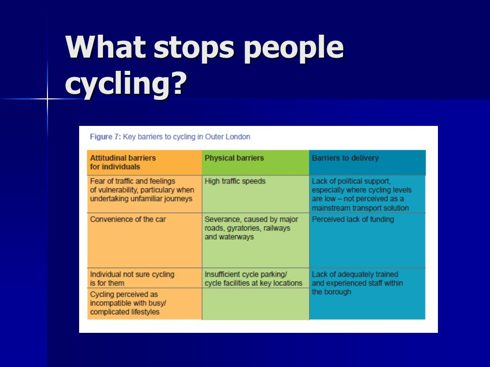 What stops people cycling