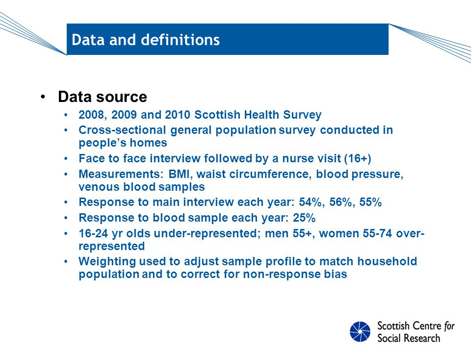 Data and definitions Data source 2008, 2009 and 2010 Scottish Health Survey Cross-sectional general population survey conducted in people's homes Face to face interview followed by a nurse visit (16+) Measurements: BMI, waist circumference, blood pressure, venous blood samples Response to main interview each year: 54%, 56%, 55% Response to blood sample each year: 25% 16-24 yr olds under-represented; men 55+, women 55-74 over- represented Weighting used to adjust sample profile to match household population and to correct for non-response bias